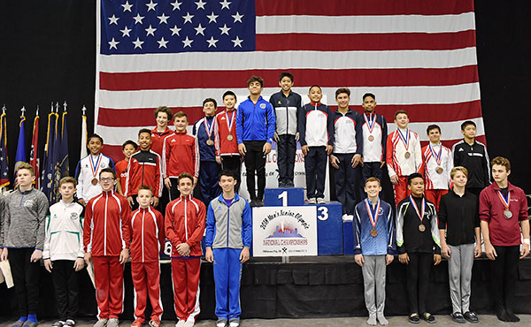 Regions 5, 1 win Levels 8, 9 JO team titles, respectively, at 2018 U.S. Men's Junior Olympic National Championships